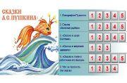 Познавательная программа «Знатоки  творчества А.С. Пушкина»